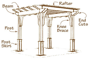 patio-covers-diagram